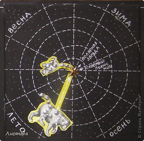 """У сына по """"окружающему миру"""" (1 класс) было задание – понаблюдать и зарисовать как меняется положение на небе созвездия Большой Медведицы в разные времена года. Конечно, можно воспользоваться очень удобной и простой программой построения карты звёздного неба http://www.astronet.ru/db/map/  Вводишь пункт наблюдения, дату, время, часть неба (юг, север) и вперёд – остаётся только срисовать нужное созвездие. Но ребёнку это не понять. Тупо перерисовать или списать – нет, так учится не интересно, надо ПОНЯТЬ. В результате поисков объяснений доступных детскому восприятию, наткнулась на очень полезный сайт http://www.astrogalaxy.ru/kind11.html Рекомендую! В результате  появилась идея сделать вращающуюся модель Большой Медведицы. Вот как она у нас получилась.   фото 1"""