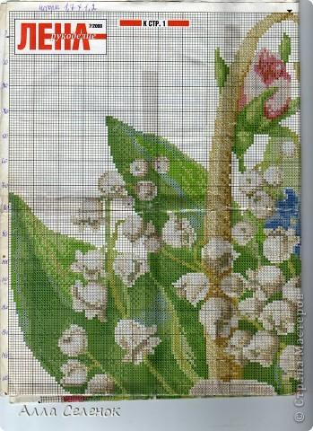 Вышивка Корзина с цветами