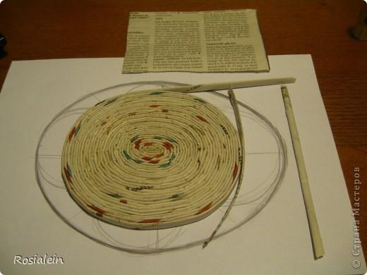 Вот такой органайзер смастерила для себя :))) Большое СПАСИБО !!! Елене-С за мастер-клас по плетению http://stranamasterov.ru/node/15587?c=favorite фото 18