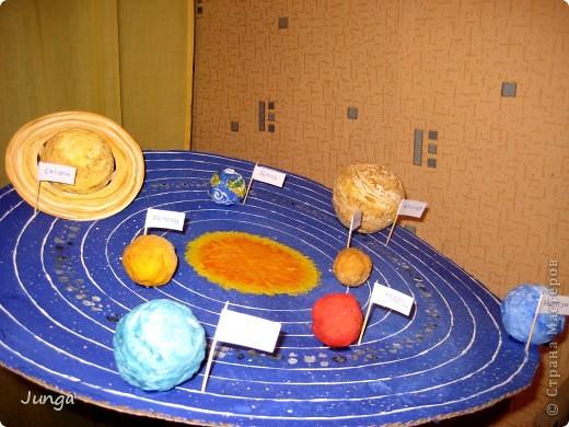 Солнечная система планеты своими руками