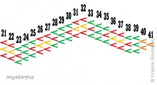 7. Начинаем работу с головы змейки.  Первый ряд состоит из одного модуля.  Во втором ряду начинаемрасширение...