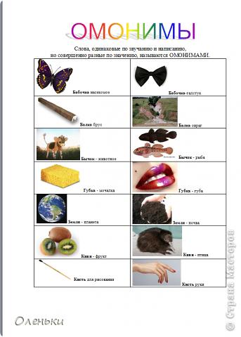 В школе дочери задали задание: сделать таблицы по омонимам, синонимам и антонимам. В интернете долго искали подходящие картинки, оформили.  Решили выставить в СМ - может пригодиться кому. фото 1