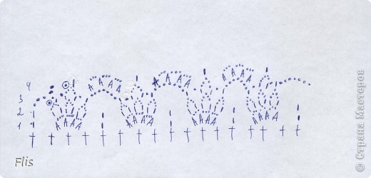 Описание сарафана брала здесьhttp://www.vjazhi.ru/detskaya-odezhda/malysham/plate-kryuchkom-qkrasavicza-roliq.html Есть еще онлайн тема на осинке. фото 5