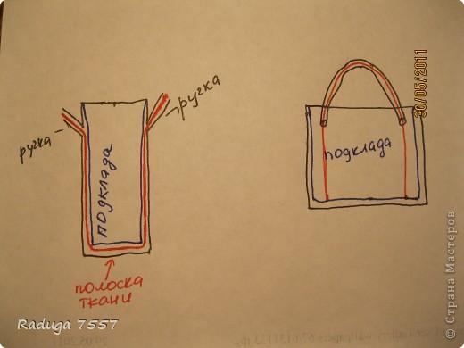 В этой сумке переделывала ручки и верх. фото 10