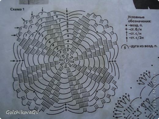 Пончо из цветочных мотивов. фото 3