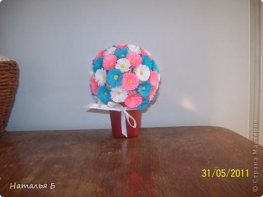 Вот такой у меня получился шарик. Правда не очень аккуратно (видно нутренности).  фото 1