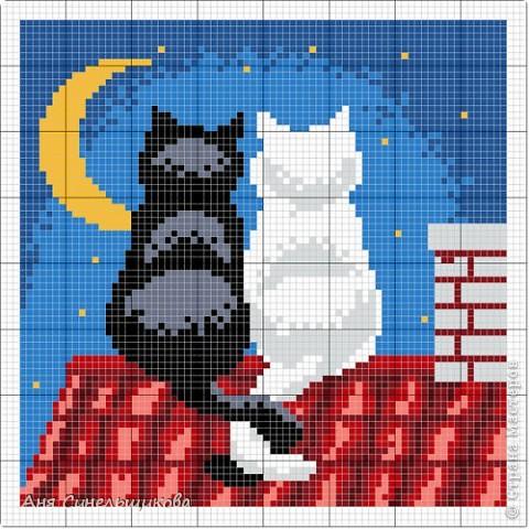 Вышивка крестом Кошки на