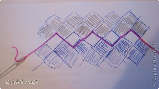 Мастер-класс Поделка изделие Бумагопластика Моделирование конструирование Плетенки из фантиков  Материал бросовый Фантики фото 16