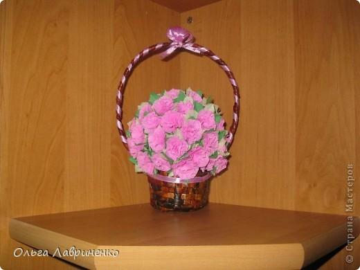 Корзиночка из розовых роз