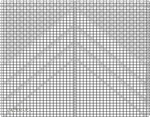 """Я недавно показала свои """"Солнечные вязалочки""""   http://stranamasterov.ru/node/229801http://stranamasterov.ru/node/229801 ,  и ко мне обращаются с просьбой дать схему вот этой маечки. фото 2"""