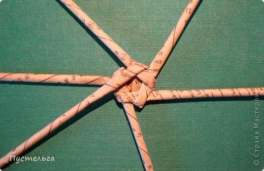 """Пришли ко мне на мастер-класс мама с ребёнком. Пока мама осваивала плетение верёвочкой, ребёнок скрутил две трубочки и спрашивает: """"А что можно сделать из них?"""" Я тогда не смогла ответить. Вот теперь знаю... фото 26"""