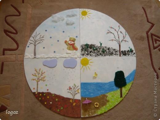 """В детском саду попросили сделать панно """"Времена года"""".  Основа-плитка для потолка, остальной материал-гофрированная бумага, шпатлевка, шпагат, песок, бисер, чай, синтепон, дырокольности. Воспитатель будет клеить на него фото детей, родившихся в это время года. фото 1"""