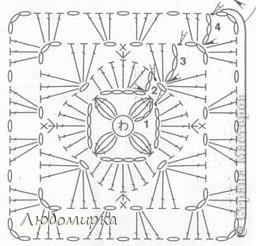 Гардероб Вязание крючком Домашние сапожки из квадратов Пряжа фото 3