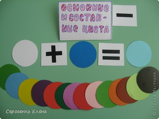 Работаю в детском саду почти 20 лет. За это время накопилось много дидактических игр по изодеятельности, сделанных своими руками. Эти игры можно применять в индивидуальной работе с детьми, закреплять пройденную тему и в диагностике. Предлагаю Вам несколько игр. Игры на развитие цветовидения. Собираем букет для Снегурочки (холодные) и для Солнечного Лучика (тёплые). фото 7