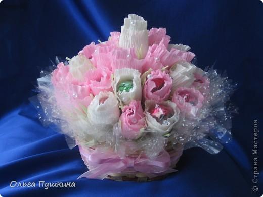 корзинка с конфетами фото 1