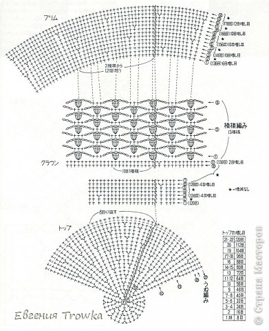 шапочка из Ярнарт джинс, крючок №2,5 фото 17