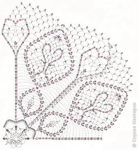 Сердца в кружевах фото 2