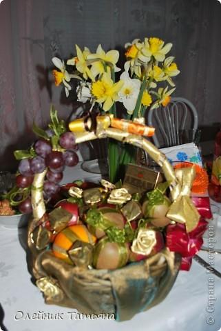 корзина фруктов фото 1