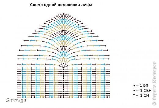 """Топ """"Морская волна"""" Вяжется стандартно: 2 половинки лифа + прямоугольник. После сборки обвязываю стбн с ниткой - резинкой (сзади ее немного стягиваю). фото 2"""