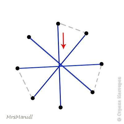 Мастер-класс Изонить Вышиваем ...: dkls.pp.ua/?p=14714