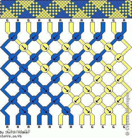 Нам понадобиться : Четное количество ниток(ирис или мулине), как показано в мк по 8 ниток каждого цвета Скотч, изолента или булавка(чтобы прикрепить к столу или к какой-либо ткани) Линейка(чтобы измерять длину ниток) Ножницы( что бы отрезать нитки))  фото 10