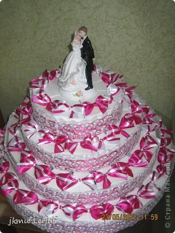 Подготовка к свадьбе фото 2