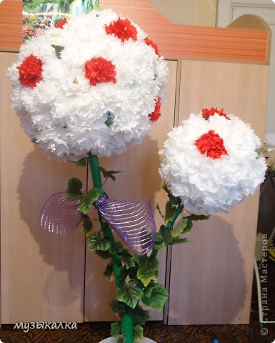 Мое дерево повторюшка. Спасибо большое за идею Блог НиНа V Такой подарок я сделала на юбилей сада!!!!! фото 1
