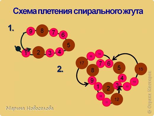 Выполняя обещание, представляю вашему вниманию варианты бус, которые сделаны из бусины по моему МК http://stranamasterov.ru/node/370567 фото 34