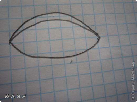 И снова здравствуйте!Сейчас я вам расскажу,как нарисовать вот такой вот глазик.Инструменты как обычно Простой карандаш и ластик,если вы хотите сделать цветной глазик,или придумать собственную радужку глазика,необходимо будет запастись цветными карандашами! фото 3