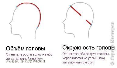 Почему эксклюзивная? Потому что предложенной мной схемой пользоваться совсем не обязательно. Я расскажу, как можно для этого использовать любую схему вязаной салфеточки подходящего диаметра (такого диаметра, какого вы хотите, чтобы были поля шляпки). Вы можете связать такую шляпку, какой не будет больше ни у кого! Если вы пробовали вязать крючком кружевные салфеточки, то и с вязанием ажурной шляпки легко справитесь! Вяжется легко и быстро – сама я «долгостроев» не люблю, а шляпок вот уже три штуки связала! фото 7
