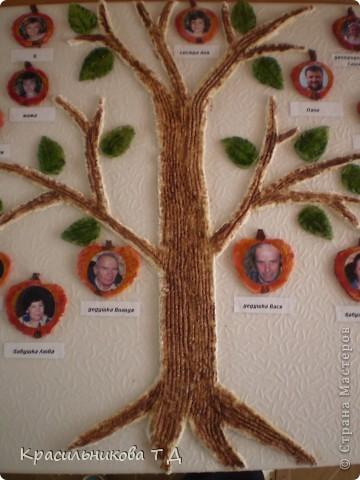 Проект Екатерины Моргуляк «Моя родословная – это образ моей семьи».  фото 7