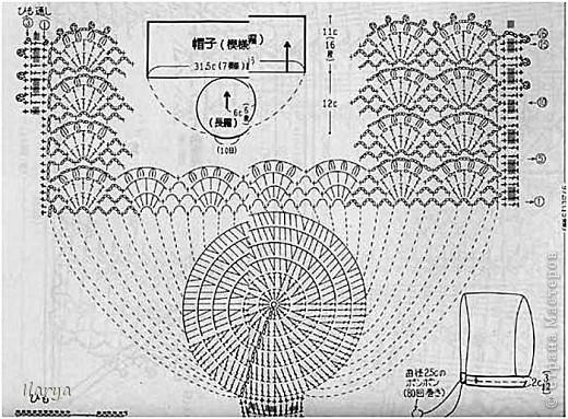 Гардероб Вязание крючком Крестильный комплект Ленты Пряжа Пуговицы фото 7