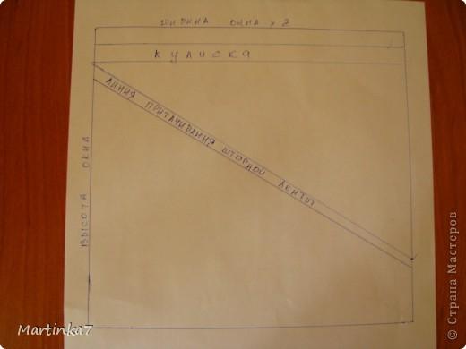 Интериорни завеси шевни в кухнята Threads Fabric Webbing Cord Снимка 4