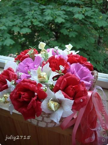 Подарок подруге на день рождения. фото 2