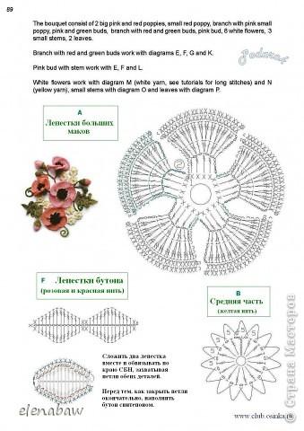 Очень многих интересует как вяжутся цветы крючком. Предлагаю сегодня связать один из моих самых любимых вариантов! фото 2