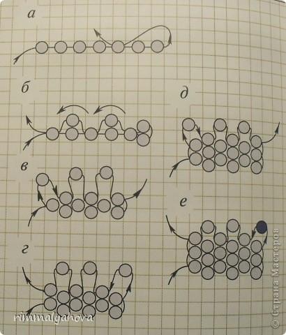 Увлекаюсь вязанием бисерных чехлов.Кому интересно, изготовляю их так. Набираю бисер на нитку Ирис или другую тонкую нить 2-3 метра с бисером.Вяжу цепочку нужного диаметра по объёму телефона замыкаю в круг и вяжу столбиками  без накида по кругу. Когда мешочек готов, крючком связываю донышко. Вывязываю с бисером воздушные петли получаются ручки. Крышечку выполняю в технике ткачество или мозаикой Отделываю бахромой. Это коротко.Если не понятно, могу подготовить мастер класс. фото 3