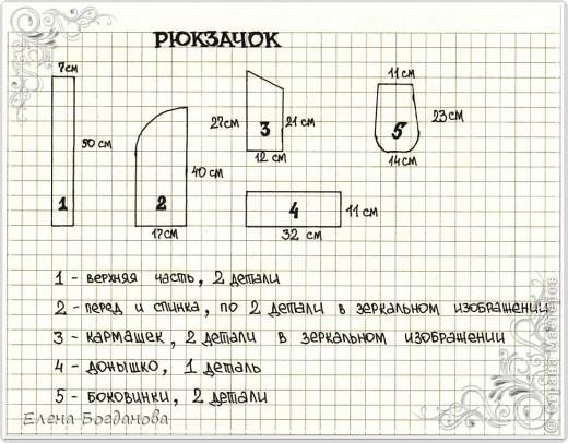 Гардероб Шитьё Рюкзачок + мини-МК Кожа Тесьма шнур Ткань фото 2