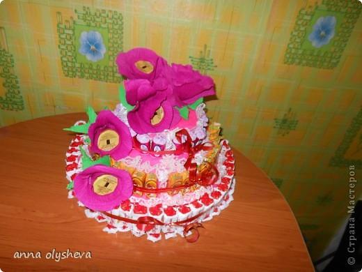 тортик на день рождение фото 1
