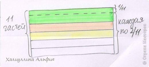 Совсем случайно наткнулась в интернете на мастера оригами Томохиро Тачи. Как оказалось, одной из самых знаменитых его поделок является тыква на Хэллоуин. Делать ее не трудно, но предупреждаю сразу - нужно много терпения, усидчивости и времени) Первая тыква отняла у меня примерно 40 минут. Вторая - 15 мин. Вот ссылка на видеоурок, для кого удобнее будет видео (или мой МК окажется непонятен): http://www.youtube.com/watch?feature=player_embedded&v=Mwq061b3-30#! Вообще, должна сказать, что для тех, кто однажды делал магический шарик из бумаги (он также есть у меня в блоге), складывание тыквы не покажется сложным. Но и для тех, кто будет делать ее впервые, ничего не слышав о магическом шарике, тыква должна поддаться. фото 18
