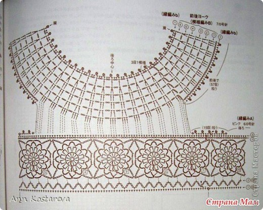 сарафаны | Вязание крючком