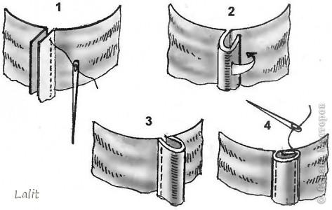 После чего готовую деталь с резинкой сшиваю с остальными деталями изделия, прячу края чтобы было аккуратно.