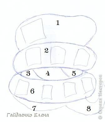 Мастер-класс Свит-дизайн День рождения Новый год Змея - символ 2013 года фото 3