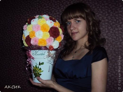 Подарок своими руками на день рождения крёстной маме