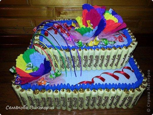 Сладкие Тортики фото 6