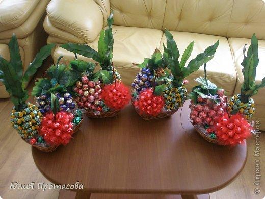 Вот такие фрукты получит преподаватель в подарок на день учителя. фото 5