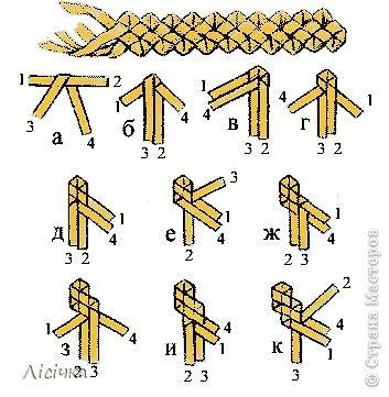 Поделка изделие Плетение Зубатка А вам нужен МК? Бумага газетная фото 15