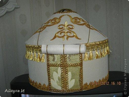Башкирская юрта своими руками