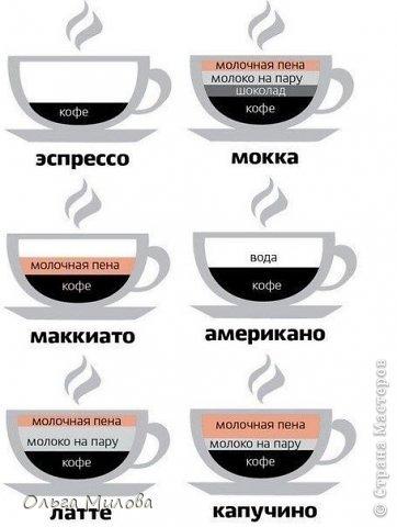 Для настоящих ценителей кофе... Кофе – напиток богов! Кто может поспорить с этим утверждением? Кофе бодрит тело и дух, спасает от болезней и плохого настроения. Кофе – это прекрасная тема для разговора при первом знакомстве и верный спутник в любой жизненной ситуации. фото 12