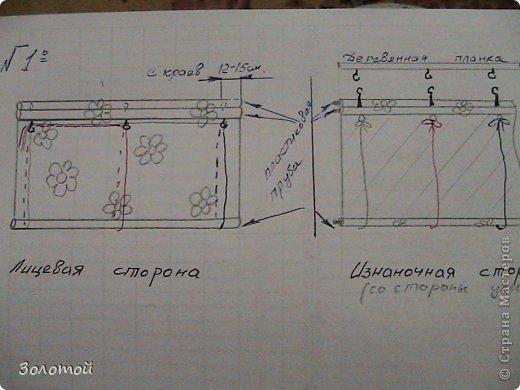 Интерьер Шитьё рулонные шторки -не так уж и сложно мастер класс Ткань фото 8