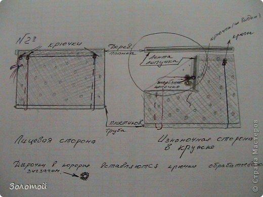 Интерьер Шитьё рулонные шторки -не так уж и сложно мастер класс Ткань фото 6